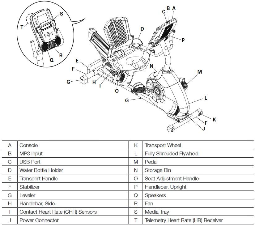 Schwinn 270 features