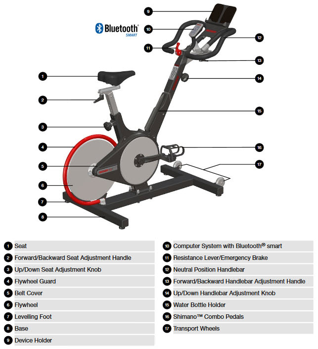 Keiser M3i Features